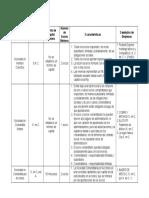 Tipos de Sociedad Mercantil (1).pdf