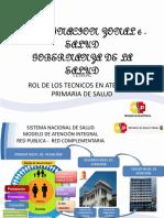 ACTIVIDADES TECNICOS.pptx