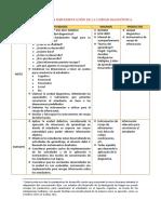 Consideraciones Unidad Diagnostica