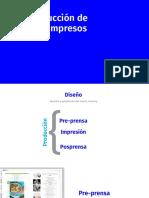 Producción de Impresos