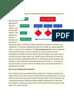 Levels of Measurement and Sampling Methods
