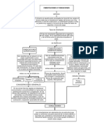 Mapa Conceptual Fundaciones(1).docx