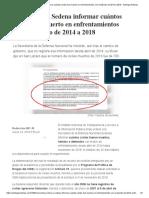 [2019 03 14] Inai Ordena a Sedena Informar Cuántos Civiles Han Muerto en Enfrentamientos Con El Ejército de 2014 a 2018 (Aristegui Noticias)
