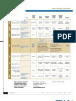2008 CRM Editorial Calendar