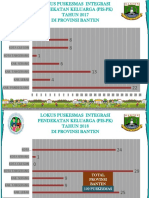 capaian PIS PK juli 2018.pptx
