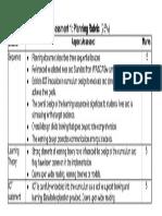 ict course outline copy
