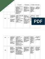 planificacion anual de cs soc 6°