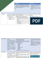 Preservación tabla.docx