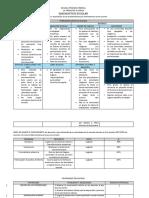 RUTA DE MEJORA DIAGNOSTICO 18-19.docx