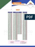 CARLOS - Respuestas Libros Procesos Del Saber 2018 (1)