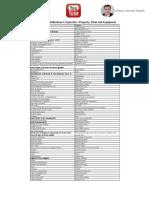 IAS 16 - Immobilisations Corporelles Traduction Des Mots Clés Français vs Anglais. FULL IFRS 2019
