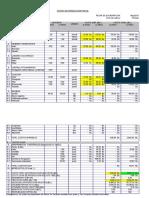 Costos de Producción Agricola Comunidad Santa Maria Bolivia