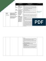 lesson plan two ict  pdf