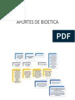 APORTES DE BIOETICA.pptx