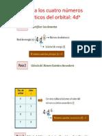 calculaloscuatronmeroscunticosdelorbital-130111162616-phpapp02.pdf