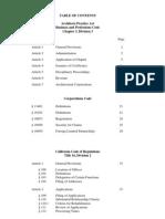 Architects Practice Act 2008