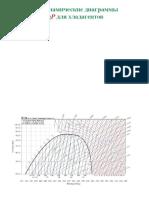 Freon Thermodinamic Diagrams i LgP