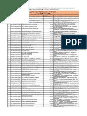 Section25_Companies_1 pdf | Mumbai | Gujarat