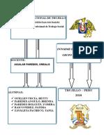 SISTMATIZACION MODIFICACION DE CRONOGRAMA.docx