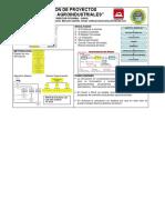 Poster Simulacion Proyectos Plantas Agroindustriales
