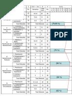 planilla Norma Covenin wil-omar.pdf
