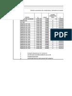 Calculo Economico de Conductores (Version 1)