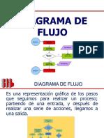 Diagrama de Flujo Iutsi