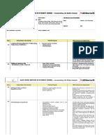 edoc.site_jsa-for-surface-coating.pdf