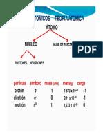 Estructura Atómica Y Configuración Electrónica   Elementos