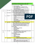 Detailed Scheme of Work Form 6