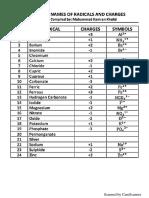 Formulae Science G8.pdf