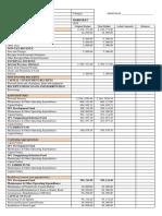 DARDARAT DILG BUDGET REPORTS.docx