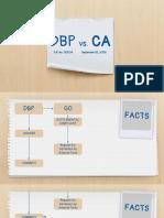 DBP vs CA.pptx