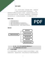 Modul 11 小学华文教师的职责与素养
