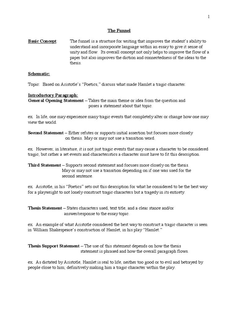 hamlet essay ideas okl mindsprout co hamlet essay ideas