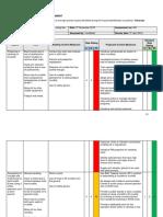 8 Unit D - RA - Physical and Health & Welfare Hazards