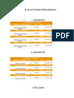 Precios de Actividades de construcción en Colombia