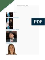 INTEGRANTES DEL ORGANISMO LEGISLATIVO, EJECUTIVO Y JUDICIAL.docx