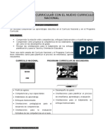 PROGRAMACION CURRICULAR SECUNDARIA.doc