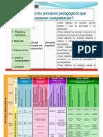 PROCESOS PEDAGÓGICOS Y DIDÁCTICOS.pdf
