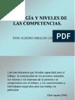 Tipologia y Niveles de Las Competencias
