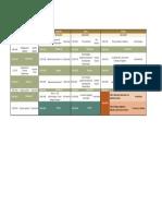 cronograma sesiones teóricas