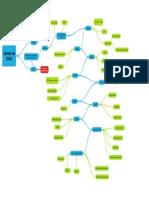 mapa-do-curso.pdf