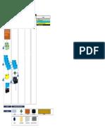 Formato de Diseño Cursogramas