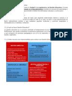 Tarea i. La Legislación y Gestión Educativa