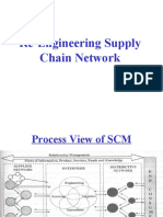 4 Re Engineering Supply Chain