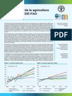 Perpectiva Agricola 2011-2020