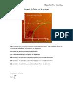 Triangulo de Potier con fp en atraso.docx