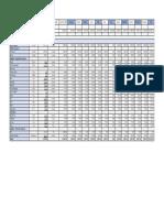 financial summary by yuyu ning dd and june - sheet1