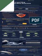 Symantec Security Predictions